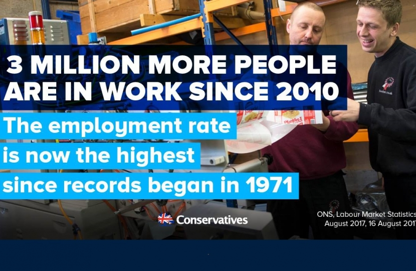 3 million more people are in work since 2010